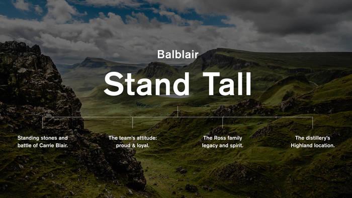 Balblair positioning